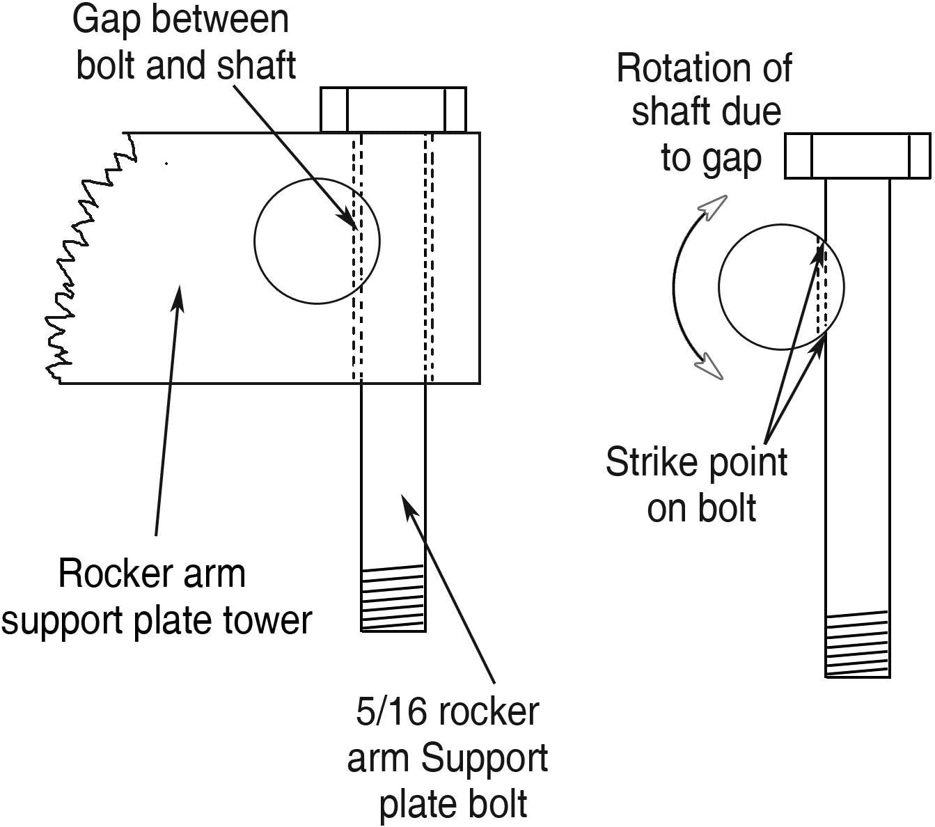 Lisyline Rocker Shaft Kits Arm Rocker Lockers Inserts Bushing Kit For Harley-Davidson Twin Cam Motors V-Twins