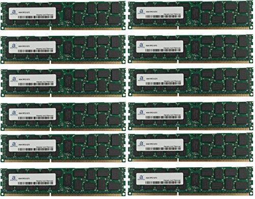 Adamanta 96GB (12x8GB) Server Memory Upgrade for HP Proli...