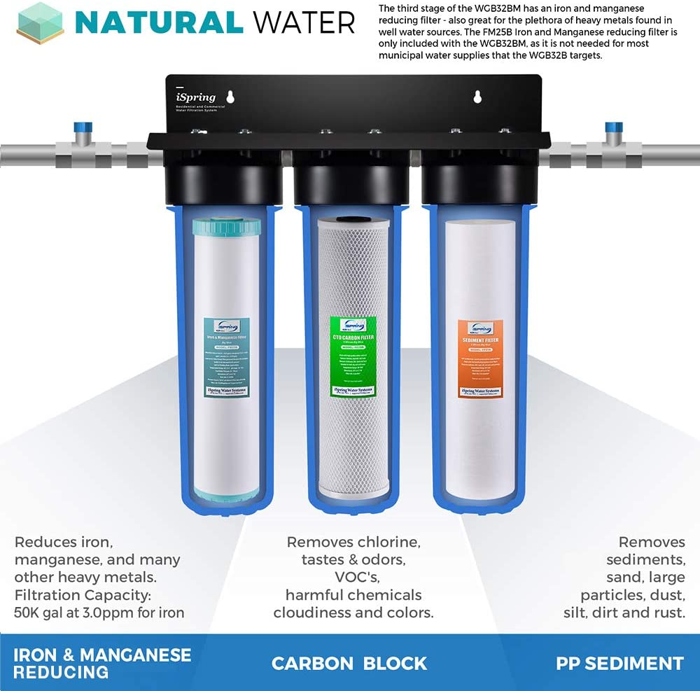 iSpring WGB32BM 3-Stage Whole House Water Filtration System w/ 20-Inch Big Blue Sediment, Carbon Block, and Iron & Manganese Reducing Filter - -