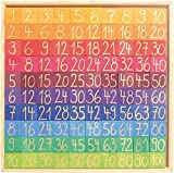 Counting with colors from limewood Grimm's by Grimms Spiel und Holz Design