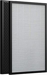 MOOKA Composite HEPA Air Cleaner Replacement Filter GL-FS32 Large Room Air Purifier, large multi-layer high efficiency air filter, for all kinds of air pollutants (Single Pack)