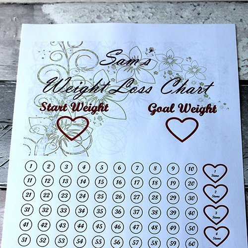 weight loss goal charts