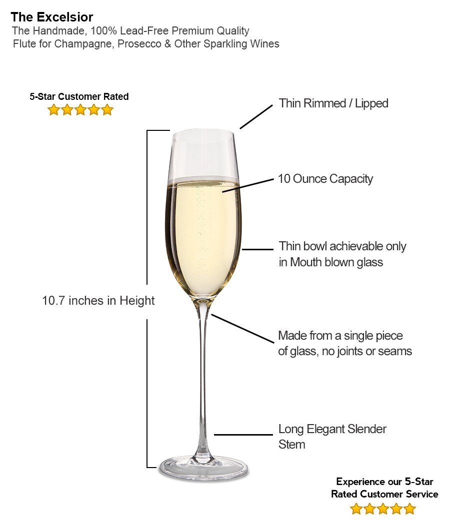 The Excelsior by DUX - Handmade, 100% Lead-Free, Crystal Champagne Flutes, Set of 2 Glasses, Elegant Gift Box by DUX (Image #7)