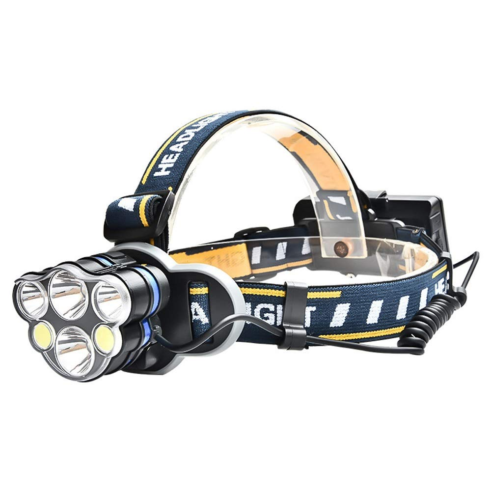KLSHW Headlight, Led Headlamp with Red Warning Light USB Rechargeable, Bright Head Torch for Camping,Cycling,Outdoor Safety