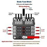 6 Way Fuse Block Blade Fuse Box Holder, 6 Circuit