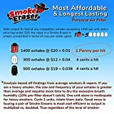 Smoke Eraser V3- Gets 1400 Exhales, 5X Any Other
