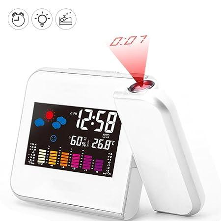 Alarma de proyección reloj de £ ¬ pantalla techo/proyector de hora ...