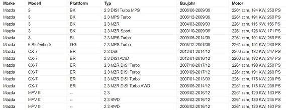 Árbol de levas versteller Vvti l3 K9124 X 0 C l3 K9124 X OC: Amazon.es: Coche y moto