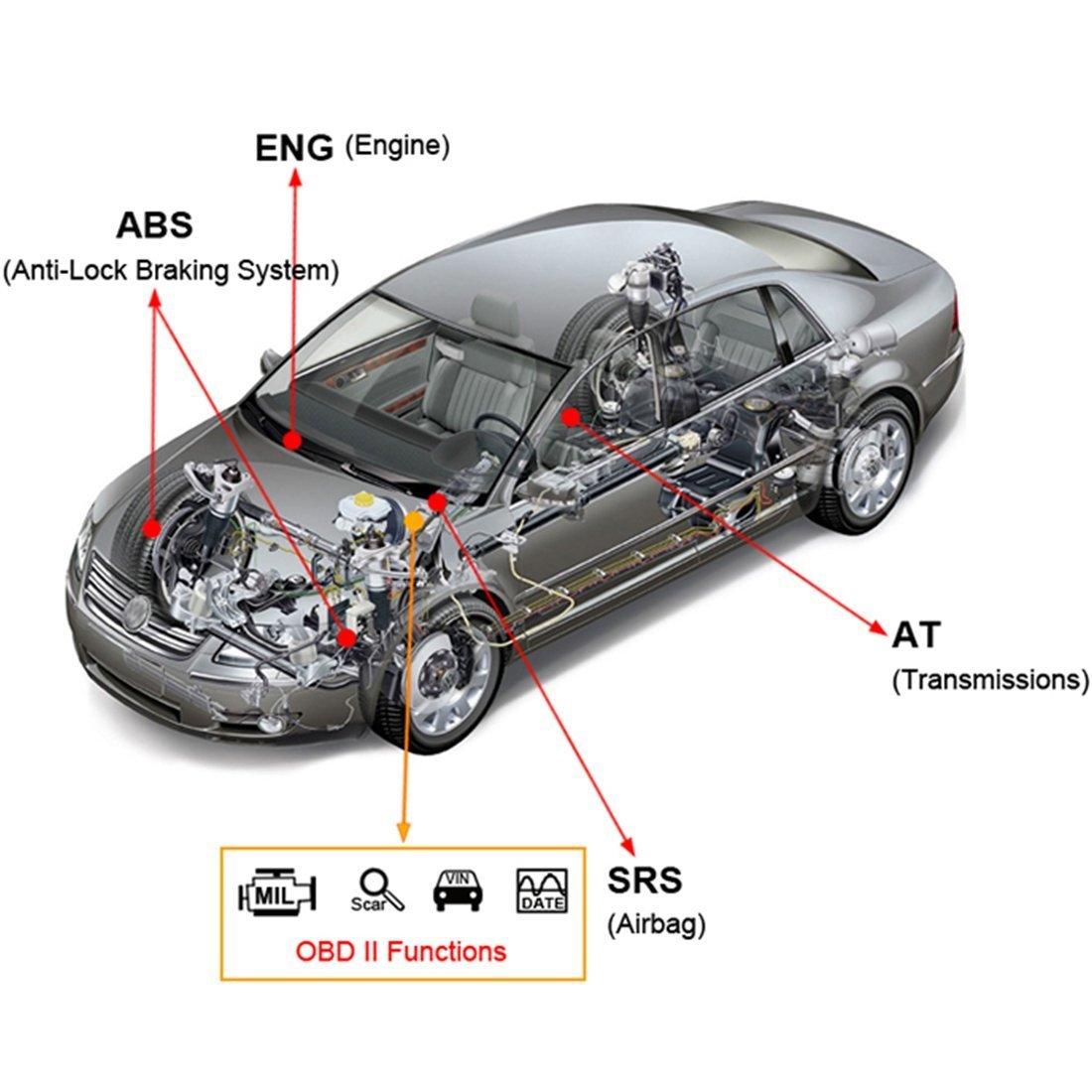 Lector de código de lanzamiento Creader CRP123 Creader Profesional Auto lanzamiento X431 CRP 123 OBD2 EOBD escáner: Amazon.es: Coche y moto