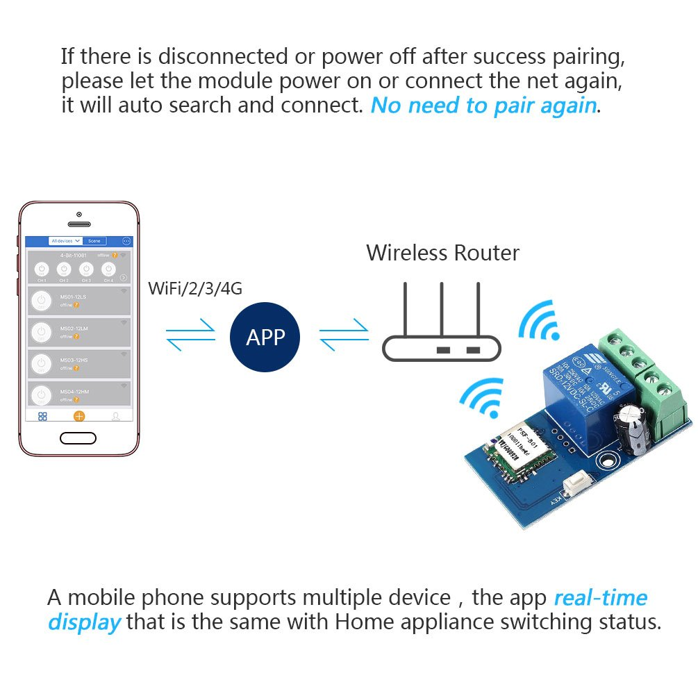Whdts Wifi Momentary Inching Relay Delay Switch Module Low Power Door Opener Remote Control Board Circuit From Reliable Smart Home Dc 12v Compatible With Ios Andriod 2g 3g 4g Network Amazon
