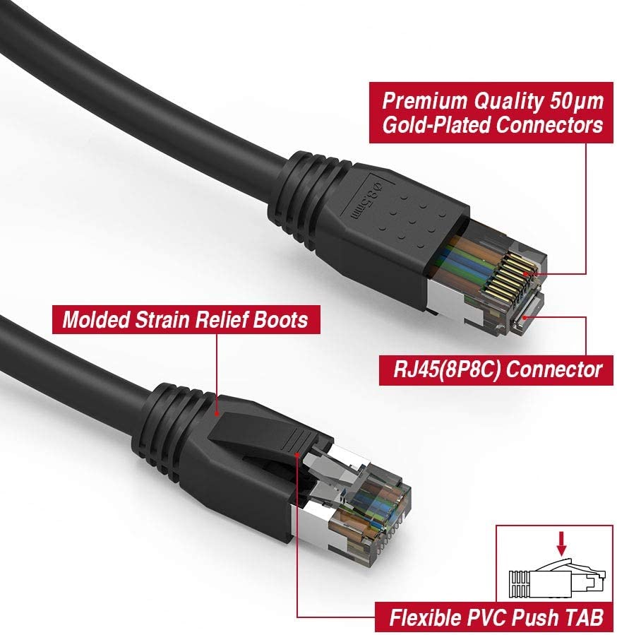 Red 40 Gigabit//Sec High Speed LAN Internet//Patch Cable 2-Pack - 10 Feet 24AWG Network Cable with Gold Plated RJ45 Snagless//Molded//Booted Connector 2000MHz GOWOS Cat8 SFTP Ethernet Cable