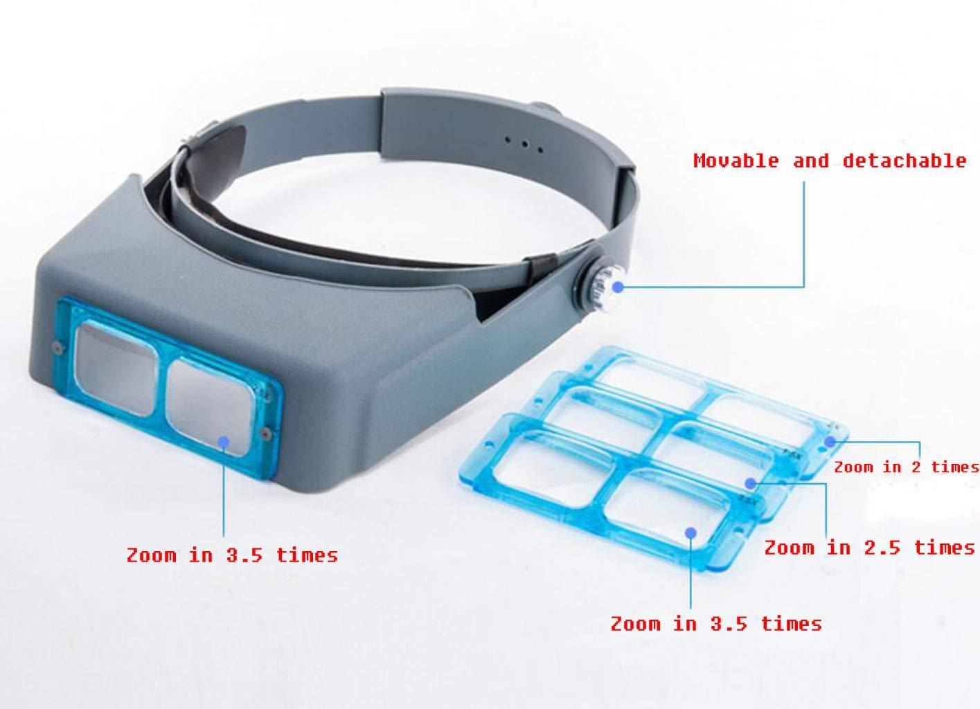 Lente dingrandimento per archetto da sole Lente doppia visore Ingrandimento 1.5X 2X 2.5X 3.5X lente dingrandimento binoculare in vetro ottico