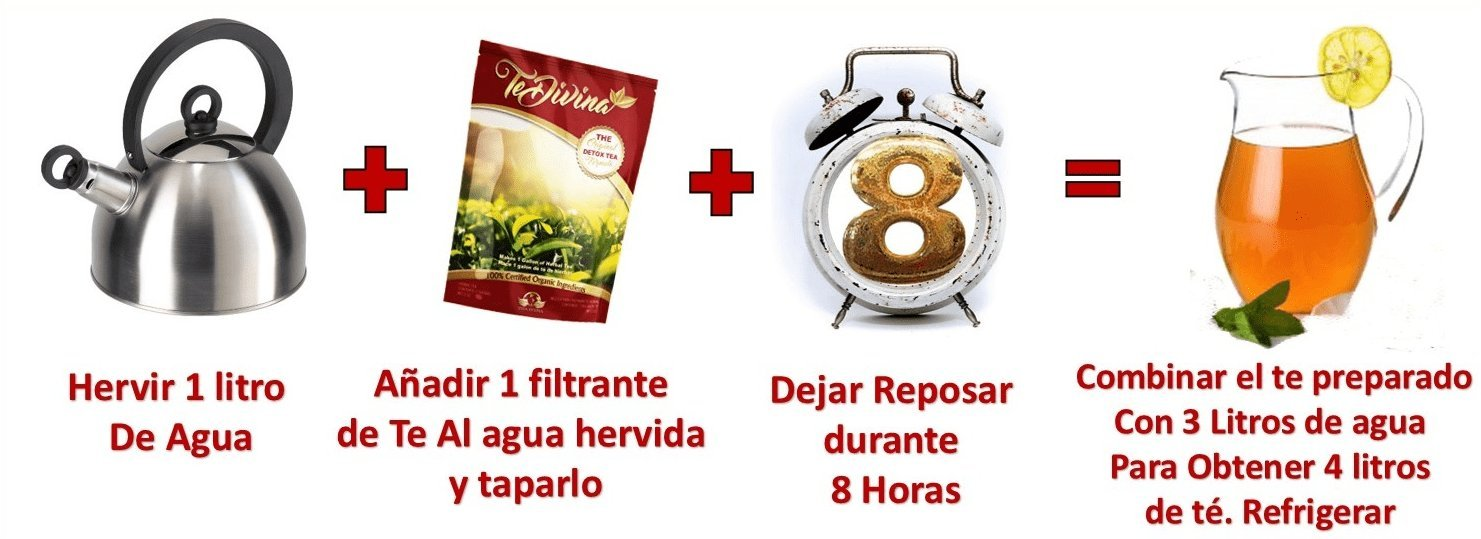 Amazon.com : Te Divina Original Detox Formula for 7 days : Grocery & Gourmet Food