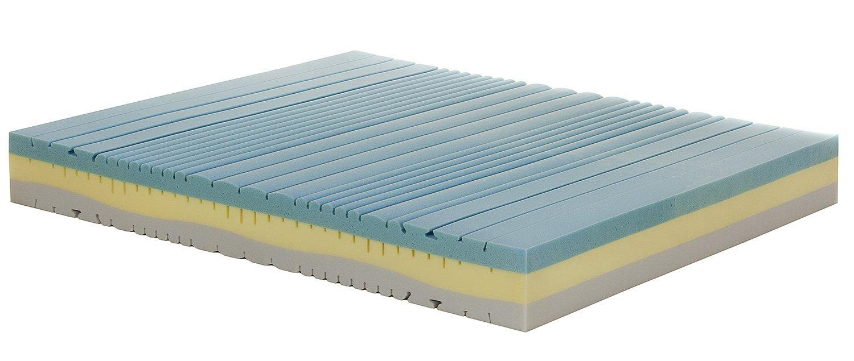 Materasso memory Matrimoniale modello Melody, misura 160x190 H23 cm ...