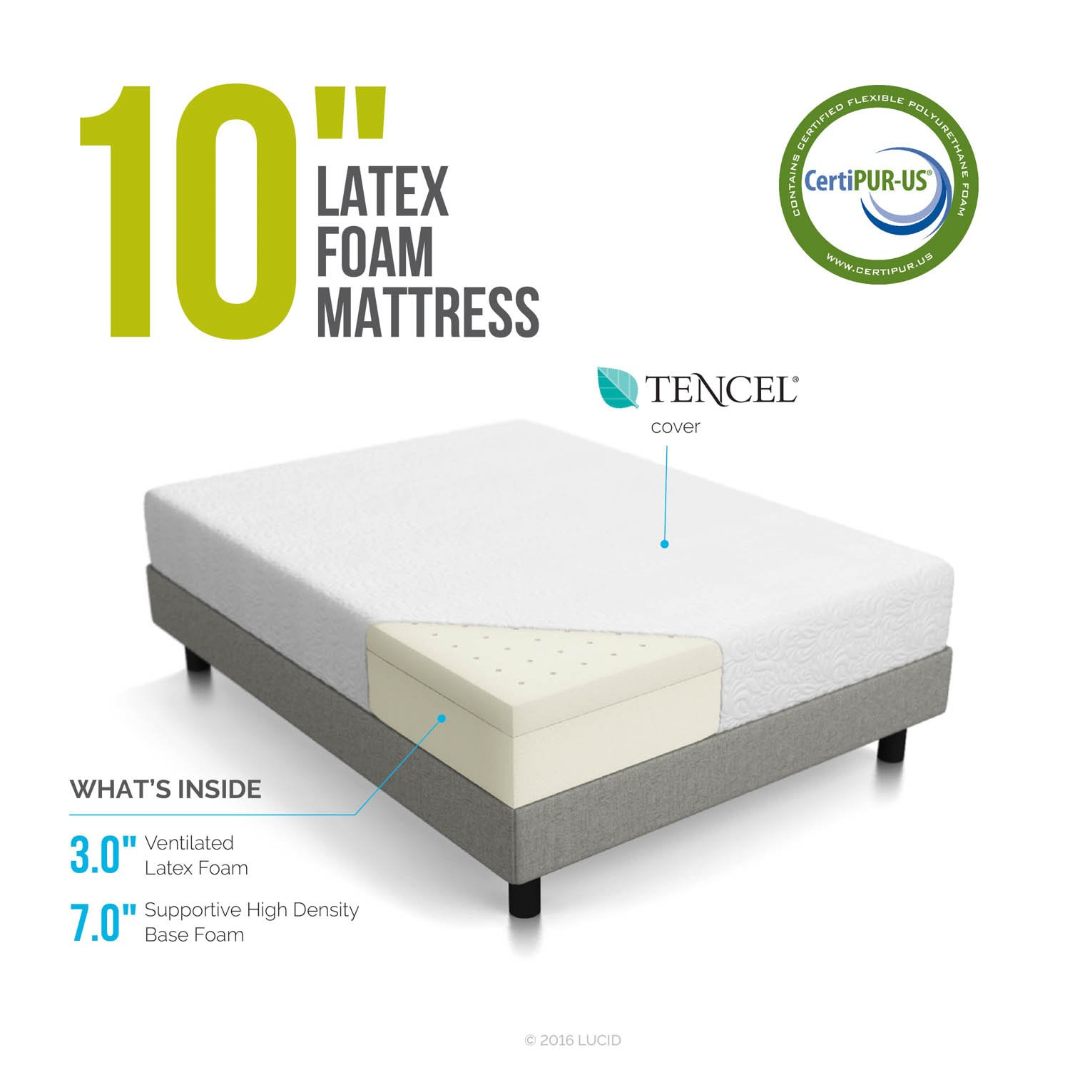 ikea and memory fjordgard latex queen sultan foam of mattress lovely