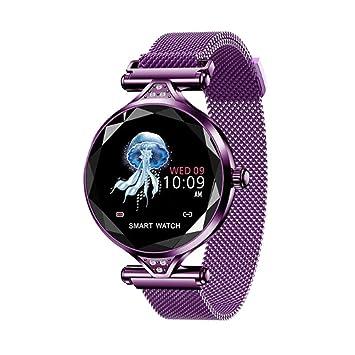 Smartwatch RONEBERG, recordatorio de ciclo menstrual ...