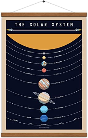 Solar System Educational Hanger