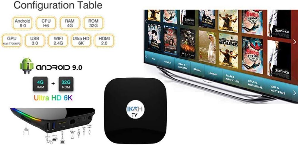 Live IPTV Receptor Box 3400+ Canales globales de Arabic Europe ...