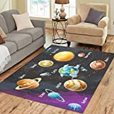 InterestPrint Solar System Planet Area Rug 7 x 5 Feet for Boys, Galaxy Outer Space Modern Carpet Floor Rugs Mat for Kids Home Bedroom Playroom Decoration