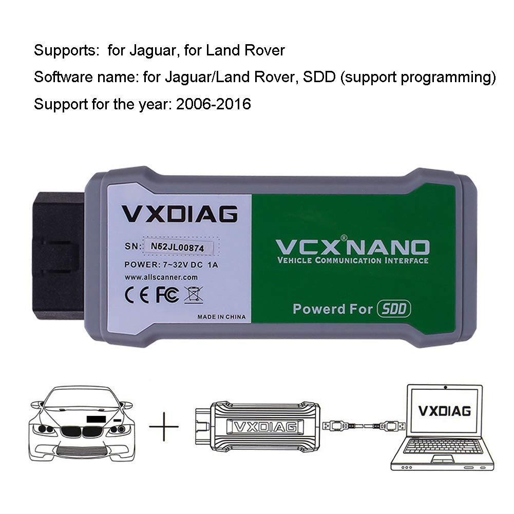 VXDIAG VCX Nano GDS2 and Tech2Win Diagnostic Programming System for GM//Opel