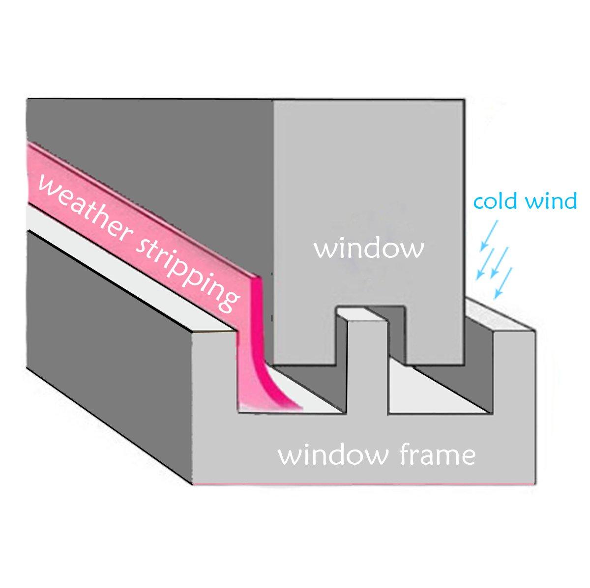 Door Seal Strip Weather Stripping Bottom For Doors And Windows