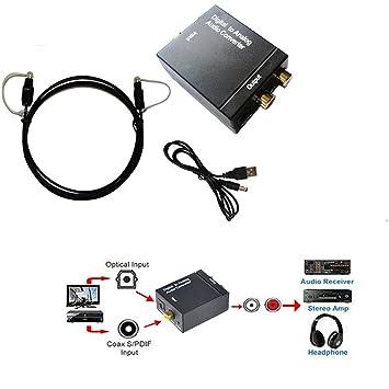 Binglinghua - Adaptador de Audio óptico Coaxial Toslink Digital a Analógico RCA L/R