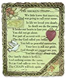 Best Banberry Designs Mom Plaques - Broken Chain Plaque Wall Decoration - Sympathy Gift Review