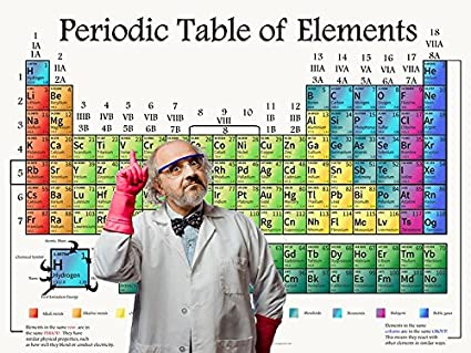 brand new updated periodic table of elements super size vinyl banner for science and chemistry classrooms