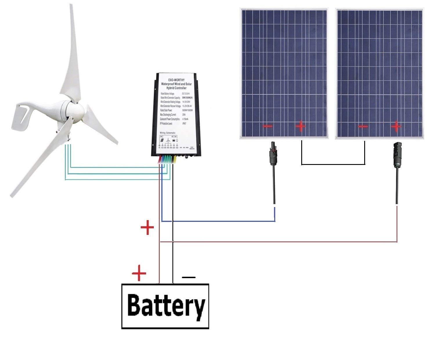 Eco Worthy 24 Volts 600 Watts Wind Solar Power 1pc 12v 12 Lead 480 Volt Generator Wiring Diagram 24v 400 Watt Turbine 2pcs 100 Polycrystalline Panel
