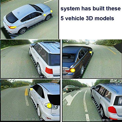 Szdalos 3d Hd 360 176 Car Surround View Monitoring System