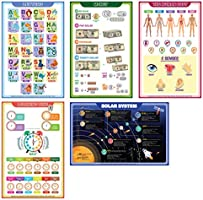 13x20 Inches Educational Posters for Toddlers and Kids Perfect for Children Preschool /& Kindergarten Classroom Posters Teach Alphabet Letters Numbers Weather Days of The Week Month of The Year