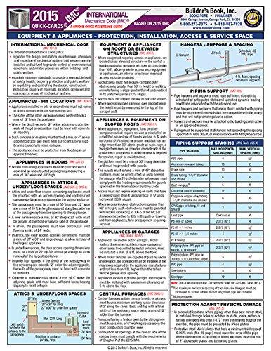 2015 International Mechanical Code Quick-Card based on 2015 IMC