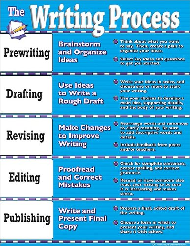 - Teacher Created Resources Writing Process Chart, Multi Color (7639)