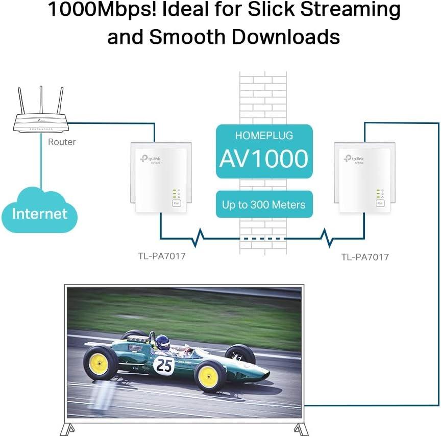TP-Link TL-PA7017 KIT (2piezas) - Powerline/PLC AV1000 Starter Kit, 1 + 1 Puerto Gigabit, Alta Velocidad 1000Mbps, Ahorro Energía, Plug & Play