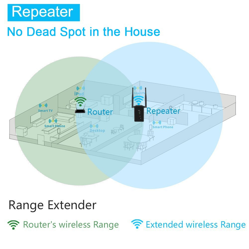 Amazon.com: EATPOW Mini N300 Mbps Wi-Fi Range Extender,Wireless ...