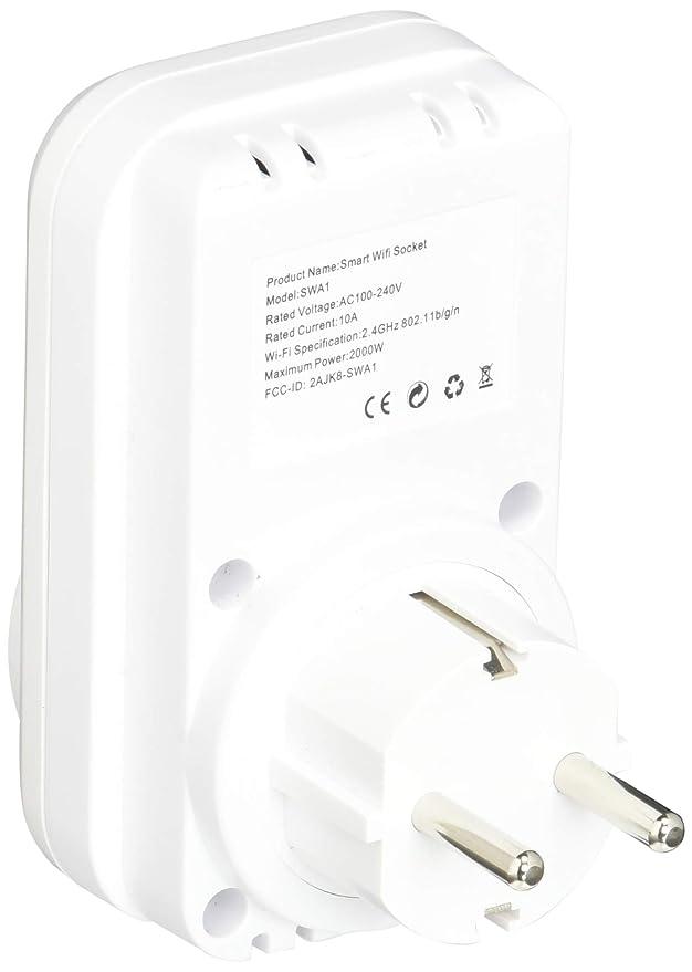 120v 20a Plug