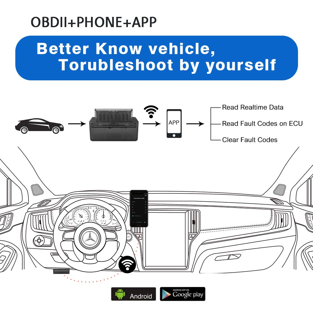Amazon com: L-Way WiFi OBD2 for Android iOS (iPhone iPad