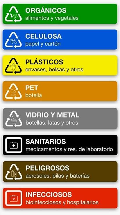 8 adhesivo pegatinas de reciclaje de residuos,orgánicos,celulosa,plásticos ,PET,