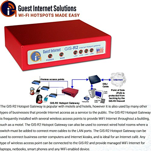 GIS-R2 Internet Gateway for Business Hotspots