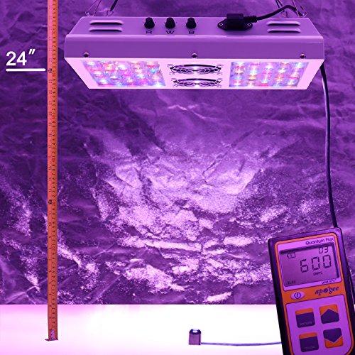 VIPARSPECTRA PAR450 LED Light Plant Growing Lamps
