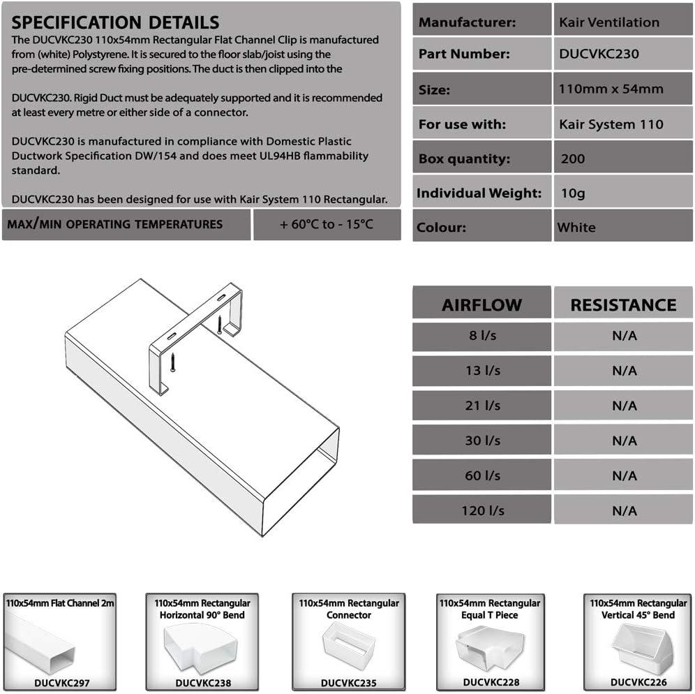 Sistema Kair canal plano Rectangular 100 m tubo - Clip de sujeción para SYS-100 - DUCVKC230: Amazon.es: Bricolaje y herramientas