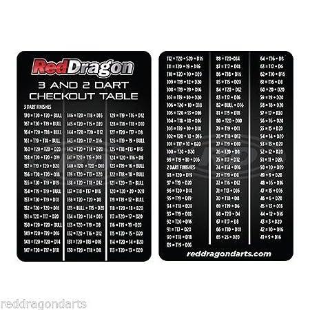Red Dragon Spezialist Dartpunkte 3 S/ätze pro Packung