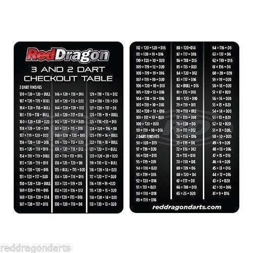Red Dragon Especialista en Puntos de Dardos 3 Juego por Paquete Negro Est/ándar 32mm