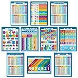 10 Pósteres de Math Educativa para Niños - Tabla de Multiplicación, División, Adición, Subtracción, Números 1-100 +, Formas 3D, Fracciones, Decimales, porcentajes, Valor Lugar, PAPER, 18 x 24