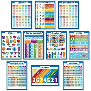 Amazon Multiplication Chart By School Smarts Fully Laminated