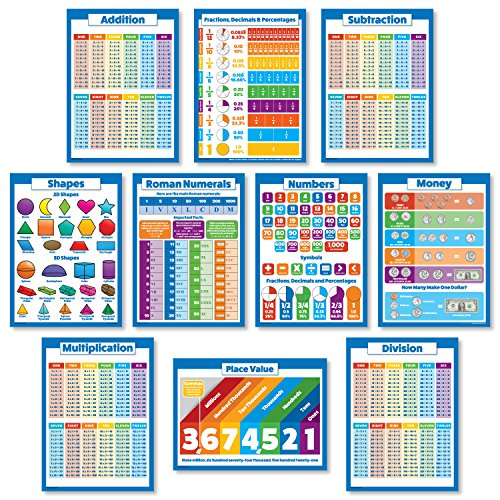 - 10 Large Math Posters for Kids - Multiplication Chart, Division, Addition, Subtraction, Numbers 1-100 +, 3D Shapes, Fractions, Decimals, Percentages, Roman Numerals, Place Value, Money (PAPER) 18 x 24