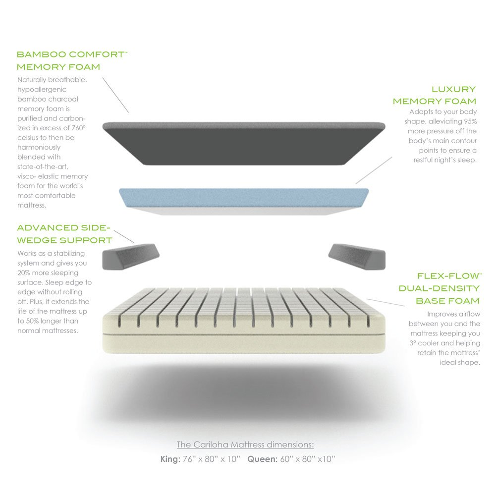 amazoncom cariloha luxury bamboo mattress advanced sidewedge support signature bamboo comfort foam luxury memory foam flex flow dual density base