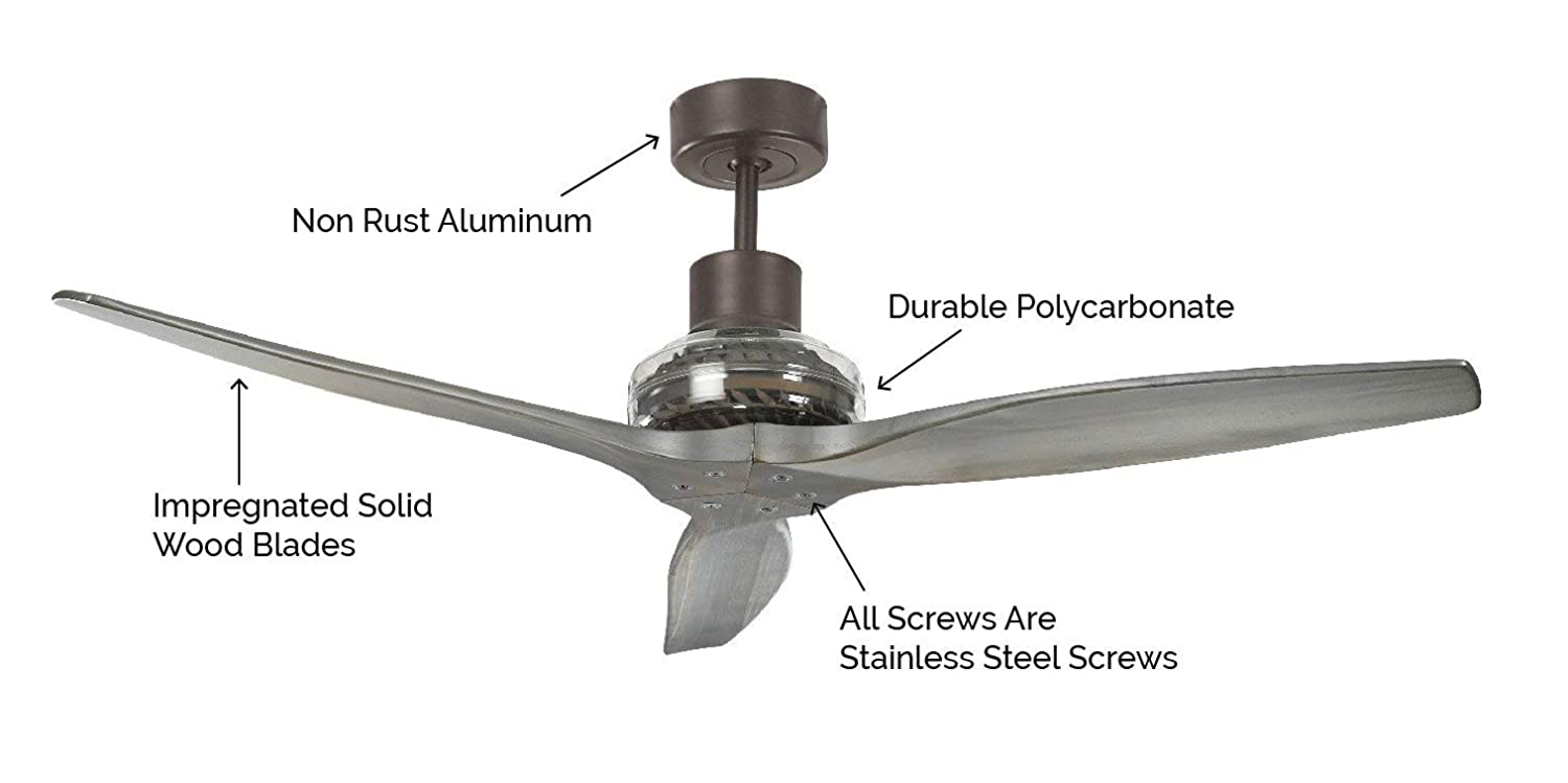 Star Fan blackblack Star Propeller Black-Premium Indoor Outdoor Ceiling Fan Blades Available in 10 Different Colors
