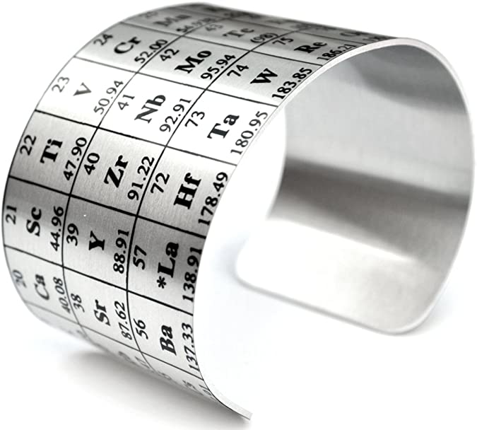 Periodic Table of Elements Cuff
