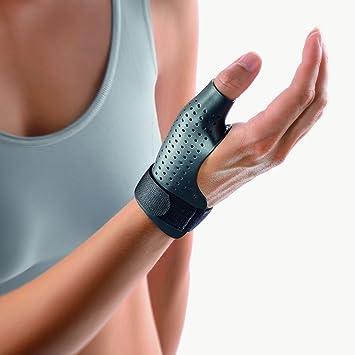 Sprain thumb treatment